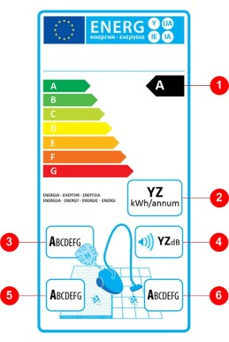 Picture of the new EU energy efficiency label for all new vacuum cleaners